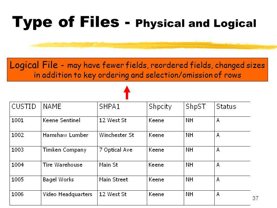 Type of Files - Physical and Logical
