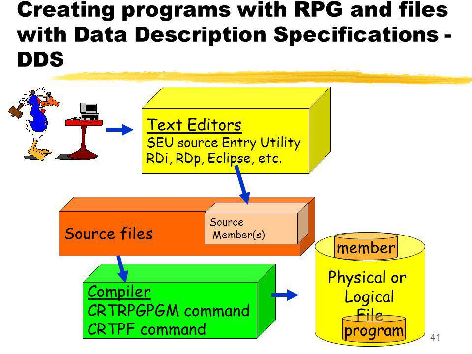 Creating programs with RPG and files with Data Description Specifications - DDS