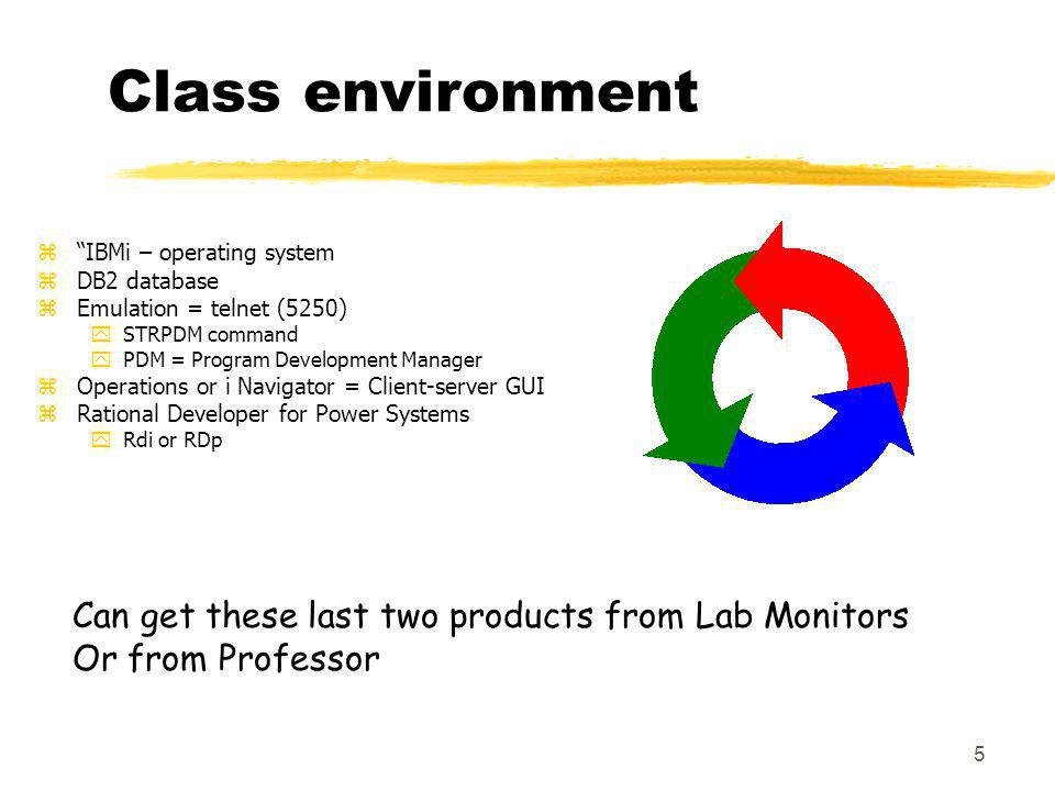Class environment Can get these last two products from Lab Monitors