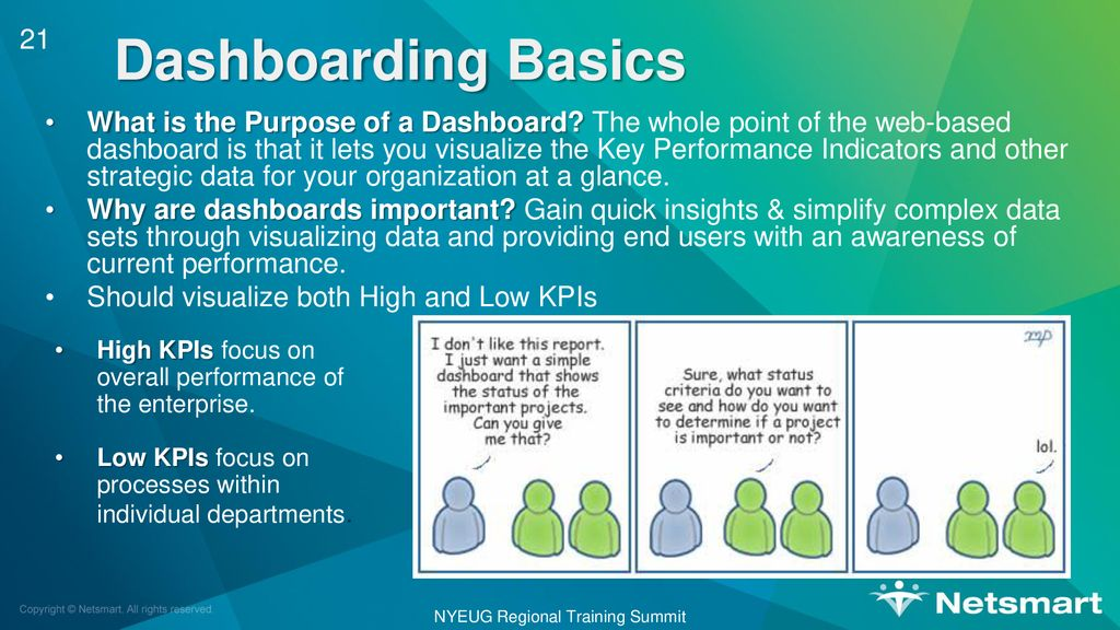 NY Training Summit: Reporting/Dashboarding - ppt download