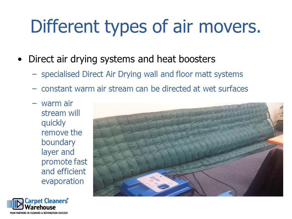 Different types of air movers.