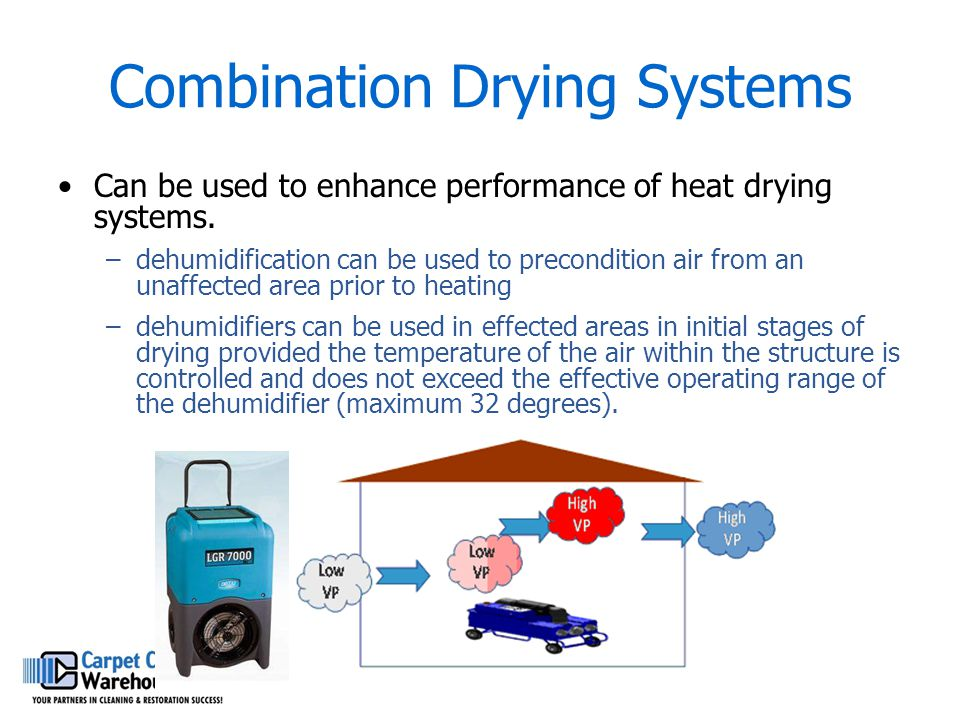 Combination Drying Systems