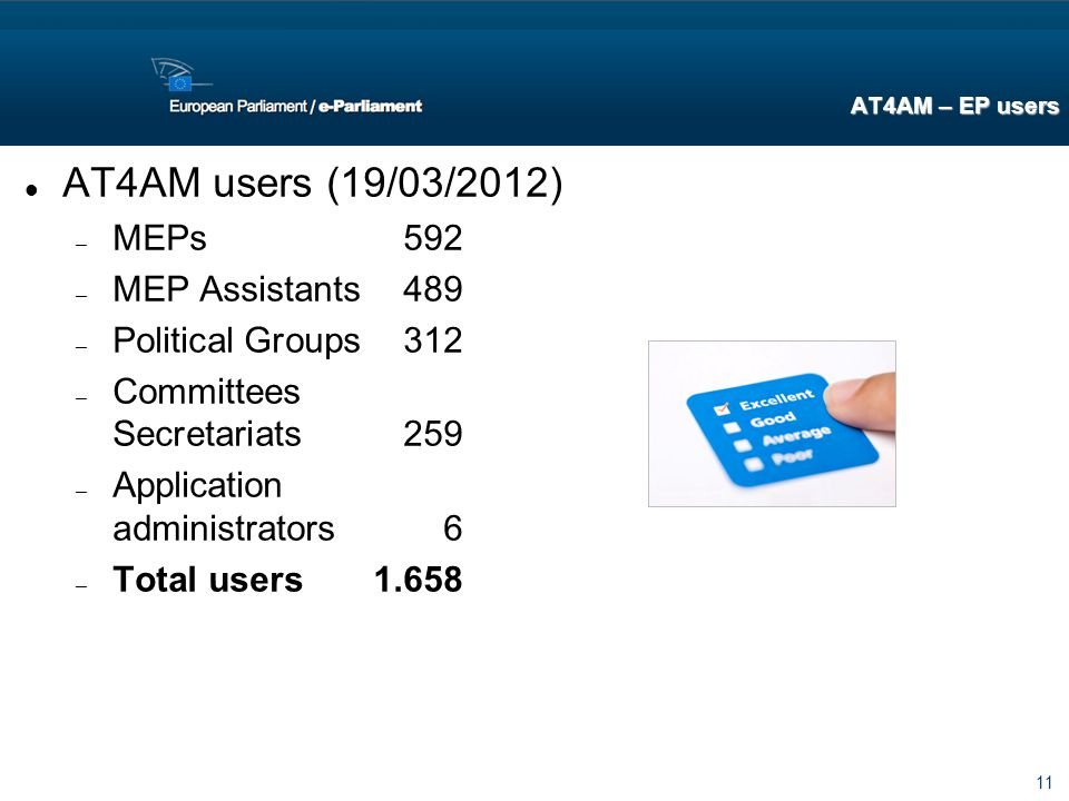 AT4AM users (19/03/2012) MEPs 592 MEP Assistants 489