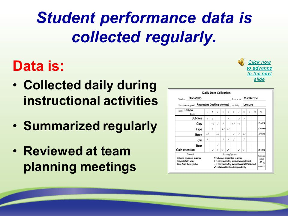 Student performance data is collected regularly.