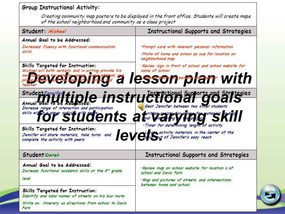 Group Instructional Activity: