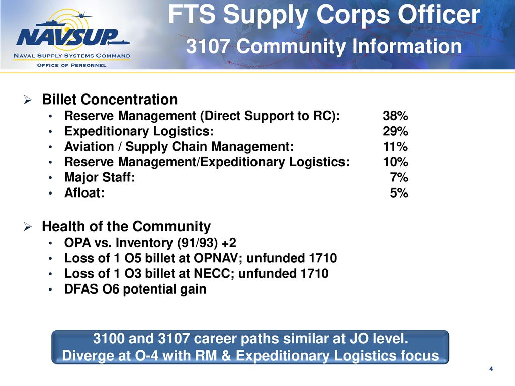 Supply Corps FTS Community Brief (3107) - ppt download