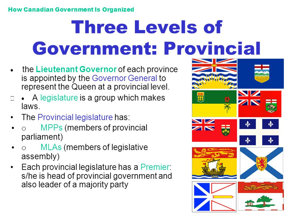 Three Levels of Government: Provincial