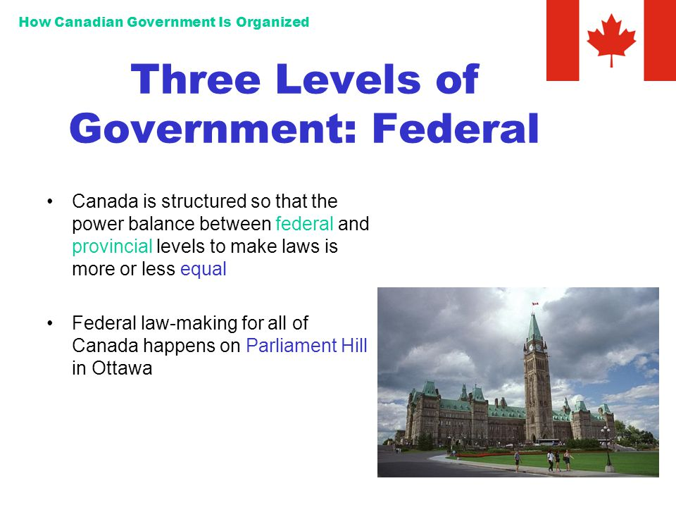 Three Levels of Government: Federal