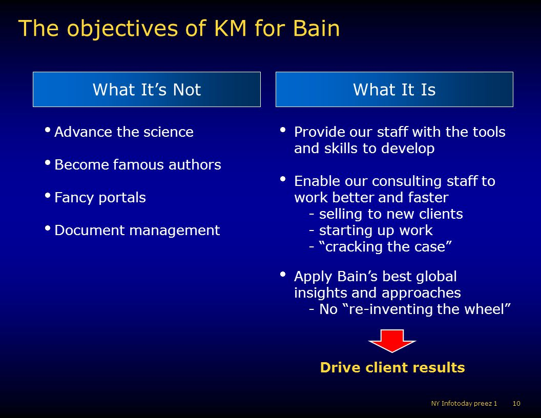 The objectives of KM for Bain