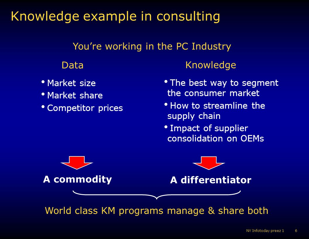Knowledge example in consulting