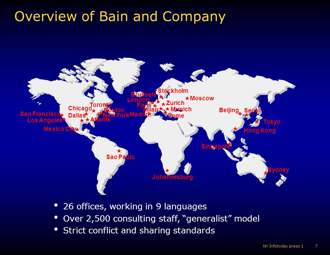 Overview of Bain and Company