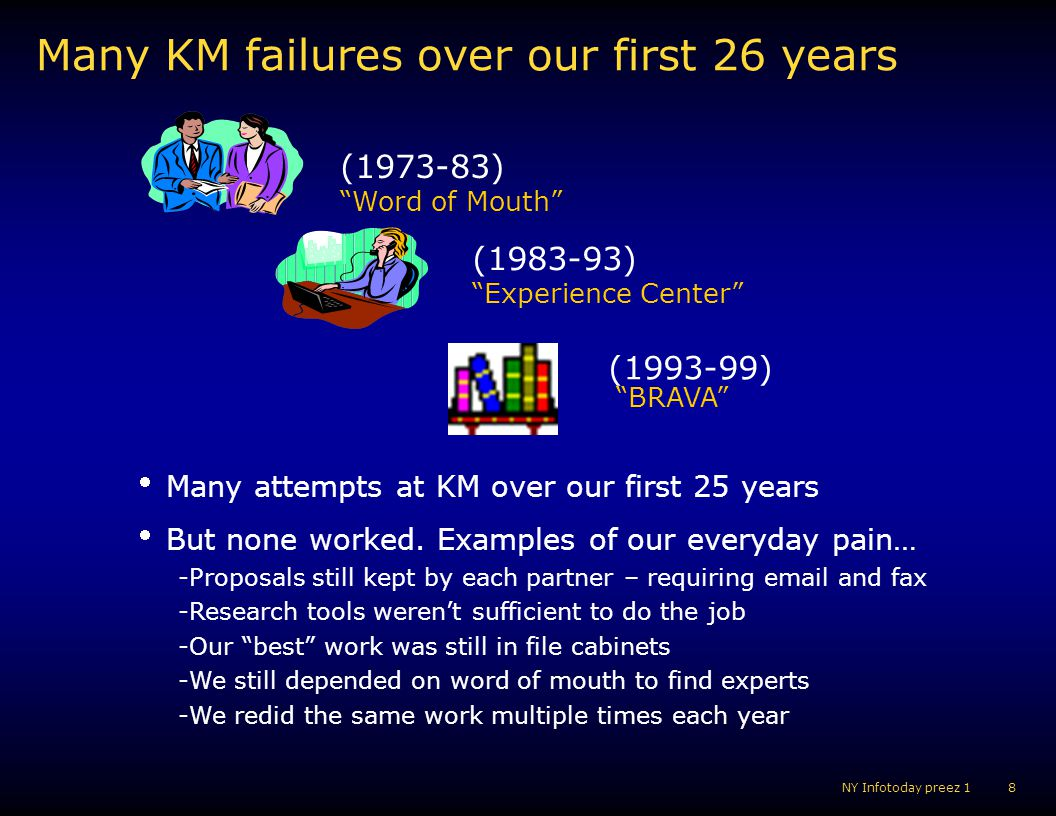 Many KM failures over our first 26 years