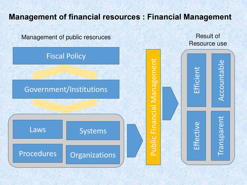 Public Financial Management: Concept and Importance - ppt
