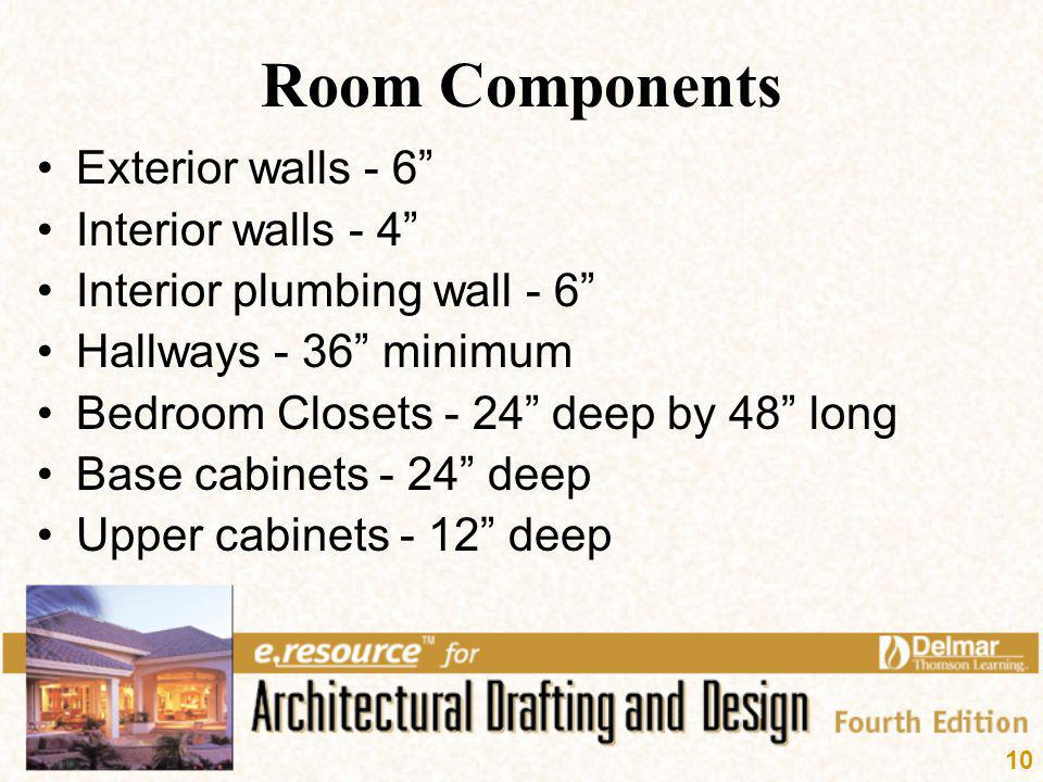 Room Components Exterior walls - 6 Interior walls - 4