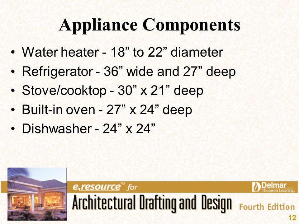 Appliance Components Water heater - 18 to 22 diameter