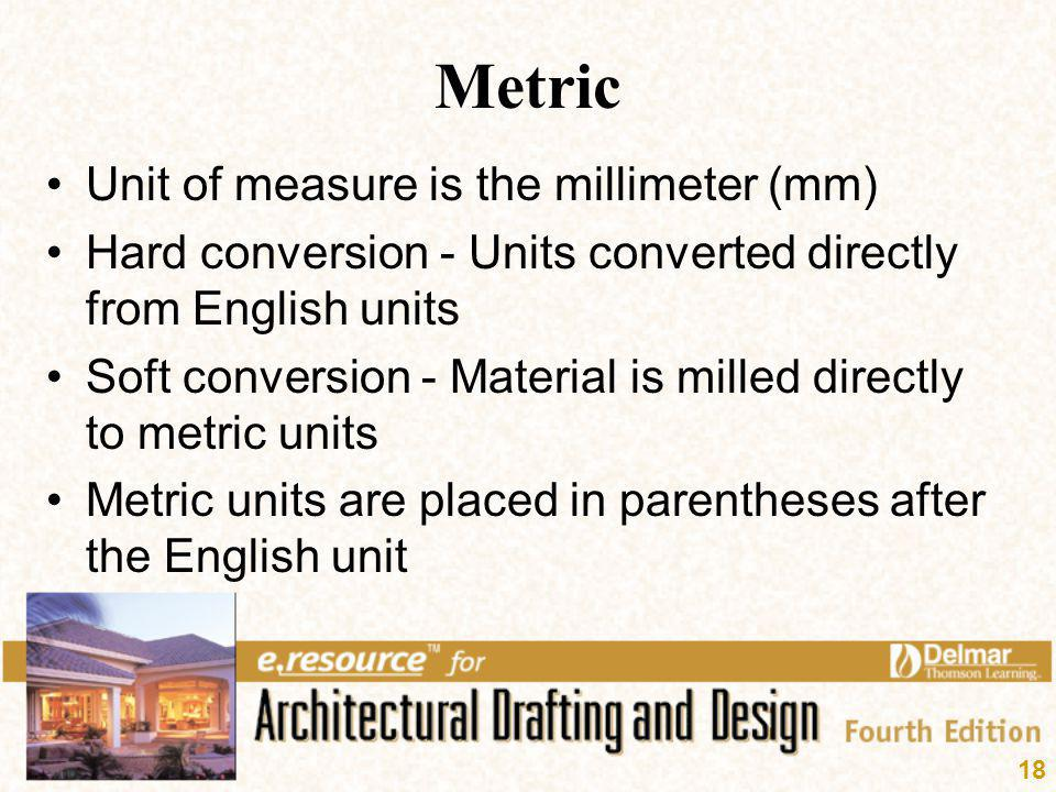 Metric Unit of measure is the millimeter (mm)