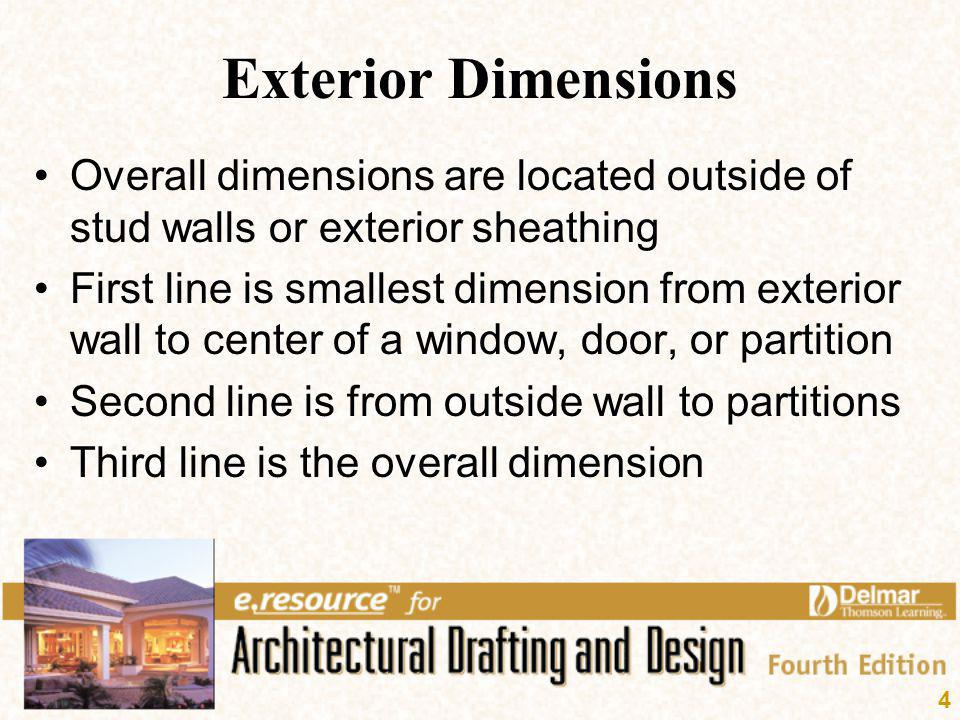Exterior Dimensions Overall dimensions are located outside of stud walls or exterior sheathing.