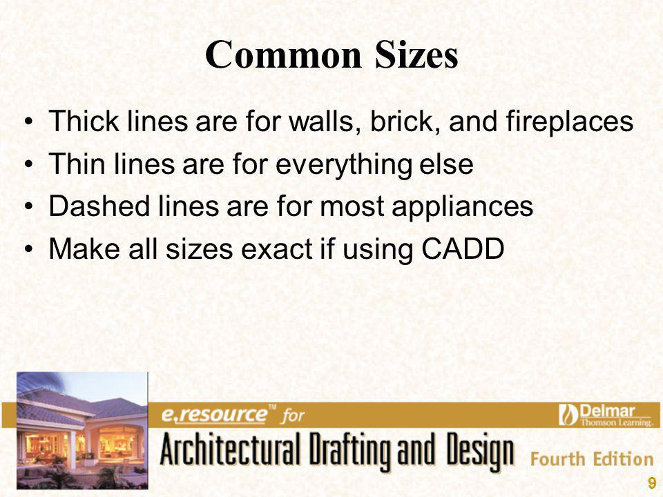 Common Sizes Thick lines are for walls, brick, and fireplaces