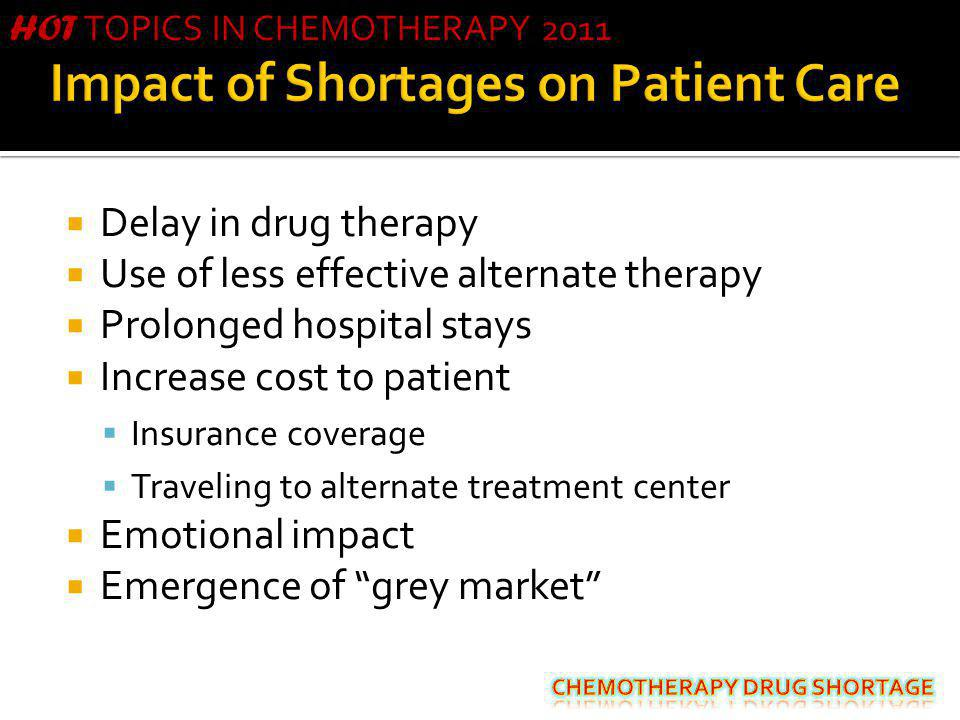 Impact of Shortages on Patient Care