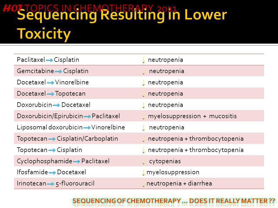 Sequencing Resulting in Lower Toxicity