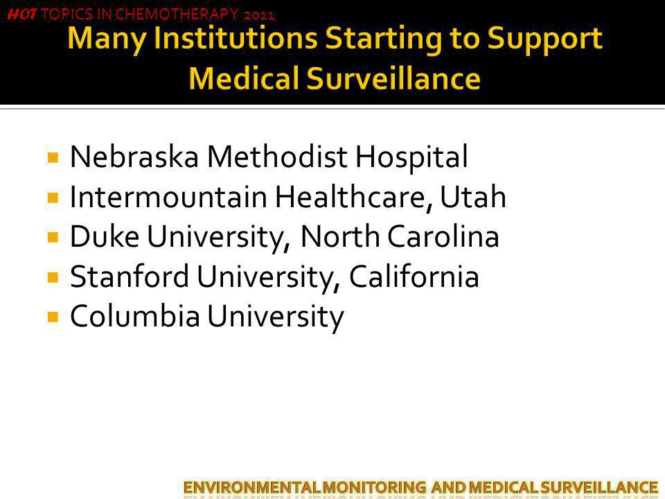 Many Institutions Starting to Support Medical Surveillance