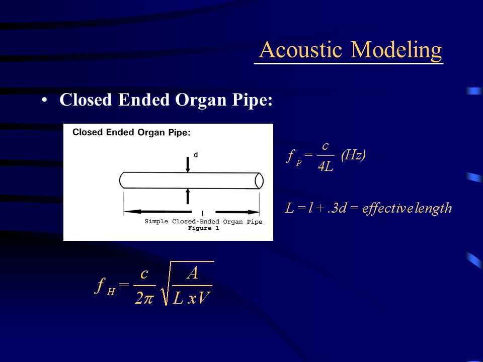 Acoustic Modeling Closed Ended Organ Pipe: