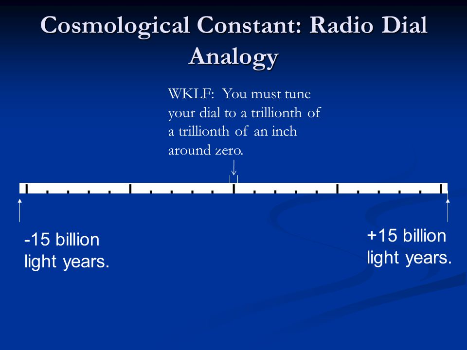 Cosmological Constant: Radio Dial Analogy