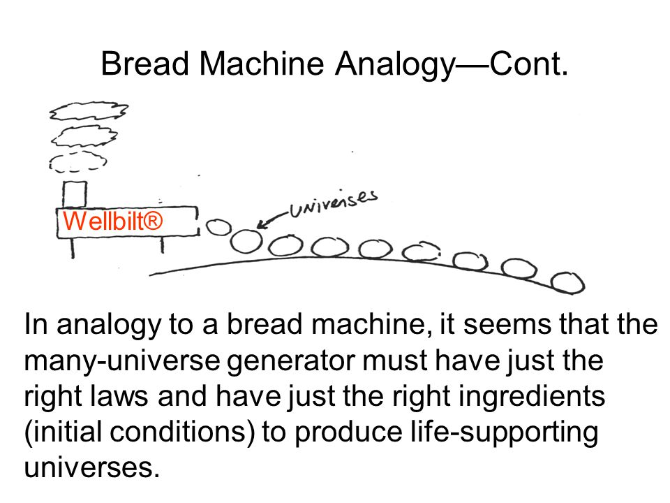 Bread Machine Analogy—Cont.