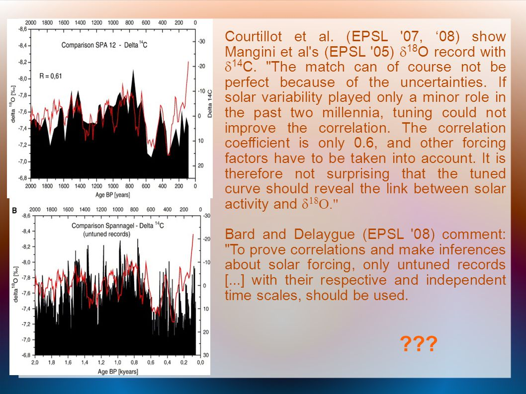 Courtillot et al. (EPSL 07, '08) show Mangini et al s (EPSL 05) d18O record with d14C. The match can of course not be perfect because of the uncertainties. If solar variability played only a minor role in the past two millennia, tuning could not improve the correlation. The correlation coefficient is only 0.6, and other forcing factors have to be taken into account. It is therefore not surprising that the tuned curve should reveal the link between solar activity and δ18O.