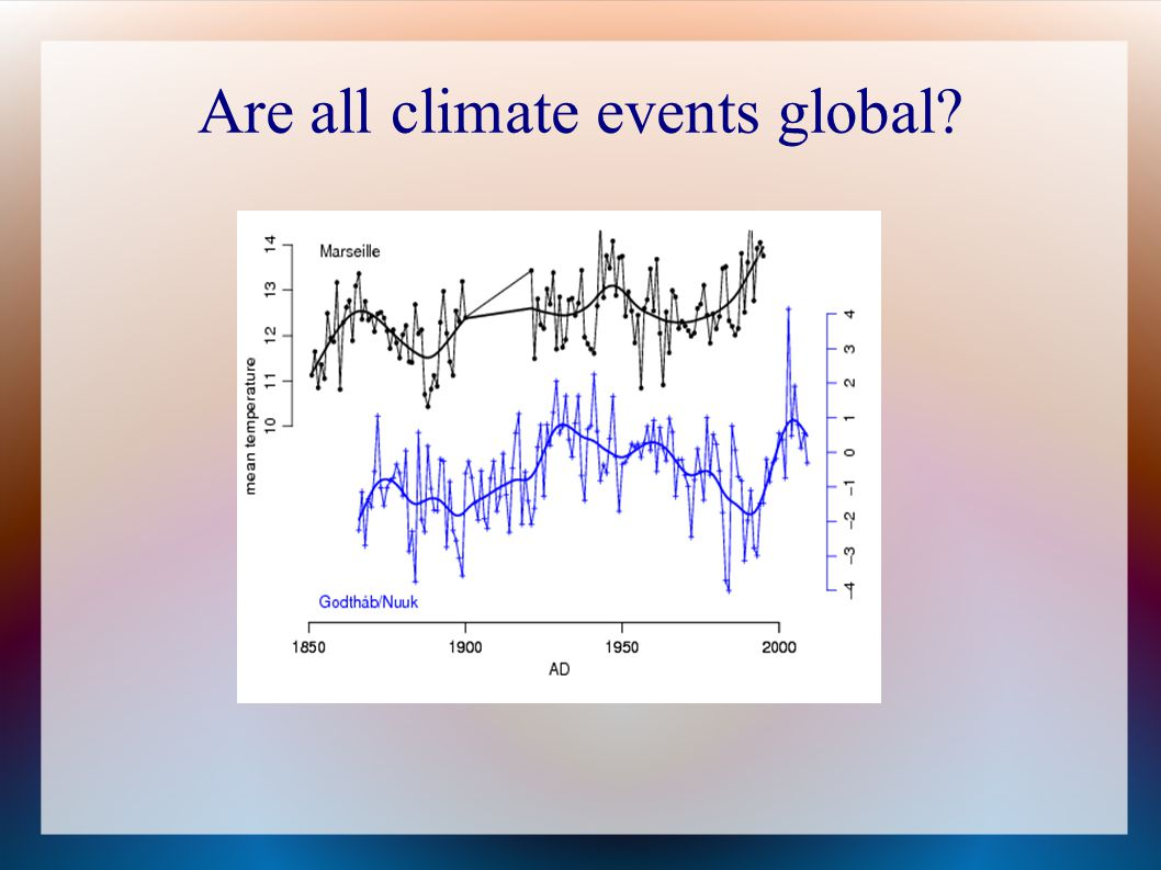 Are all climate events global