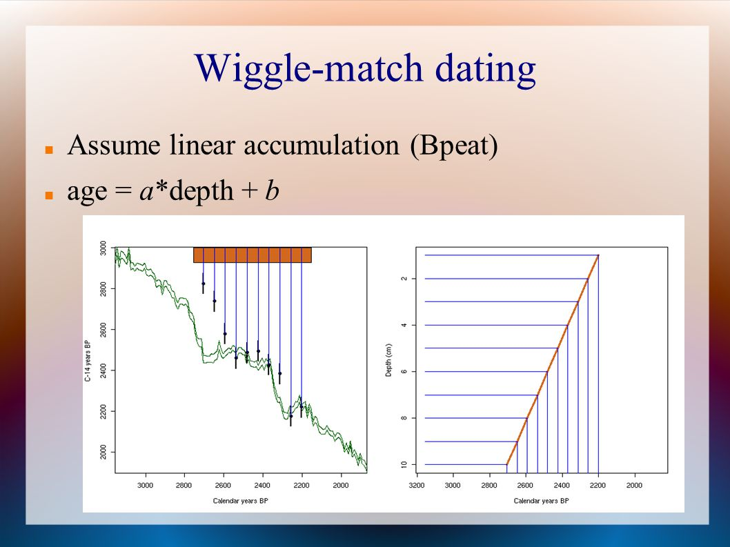 Wiggle-match dating Assume linear accumulation (Bpeat)‏