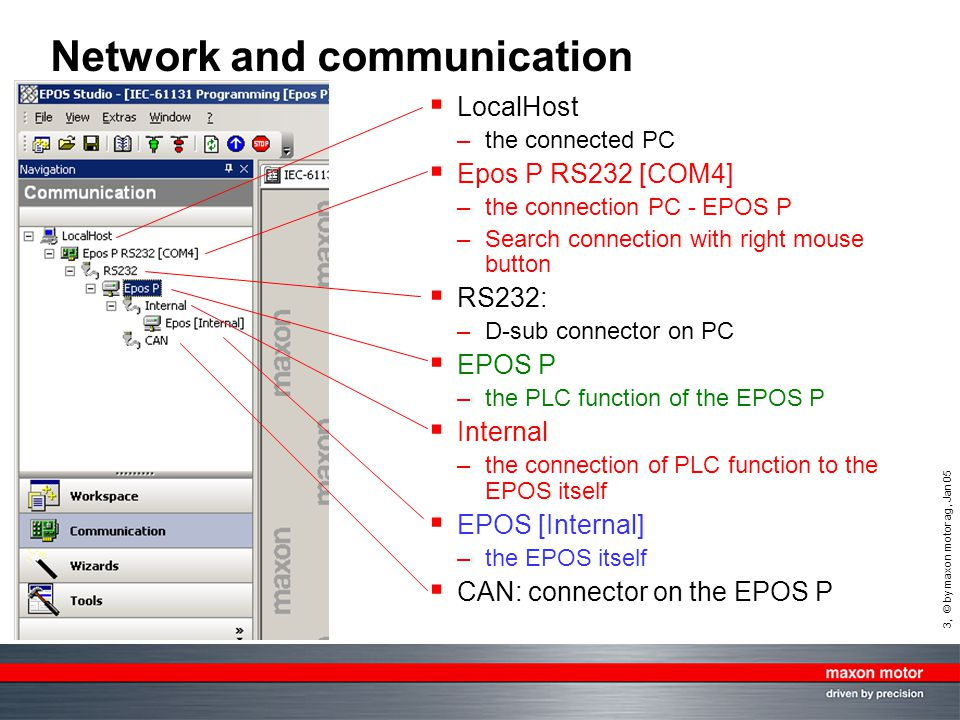 Network and communication