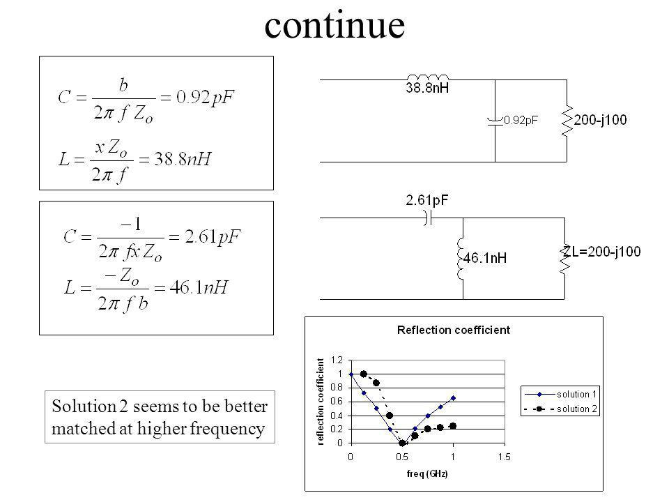 continue Solution 2 seems to be better matched at higher frequency