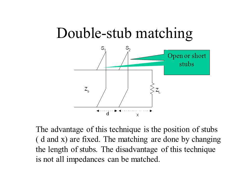 Double-stub matching Open or short stubs. The advantage of this technique is the position of stubs.