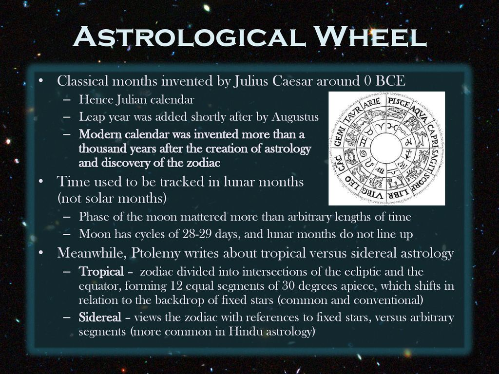 When Was Astrology Invented