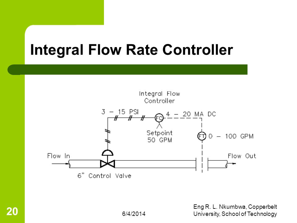 Integral Flow Rate Controller