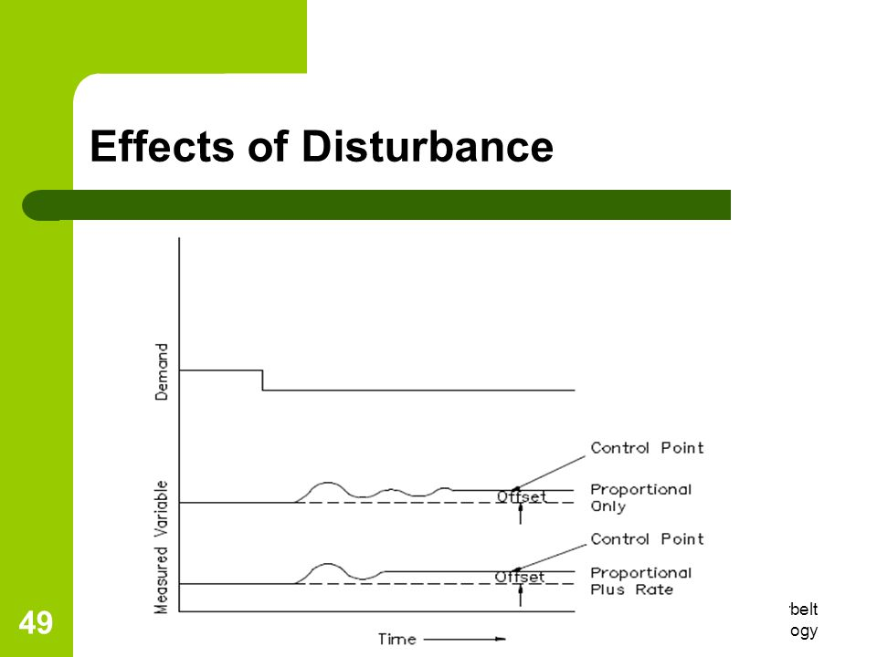 Effects of Disturbance