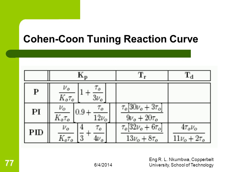 Cohen-Coon Tuning Reaction Curve