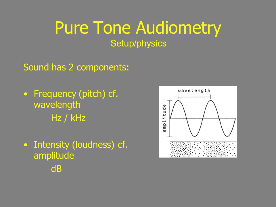 Pure Tone Audiometry Setup/physics Sound has 2 components: