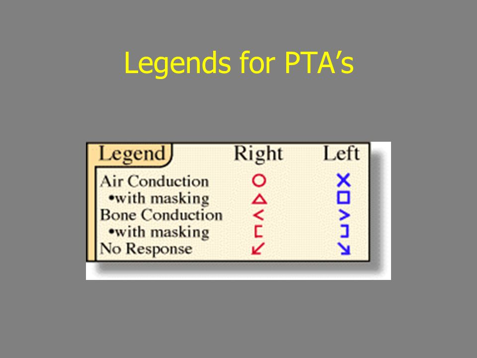 Legends for PTA's