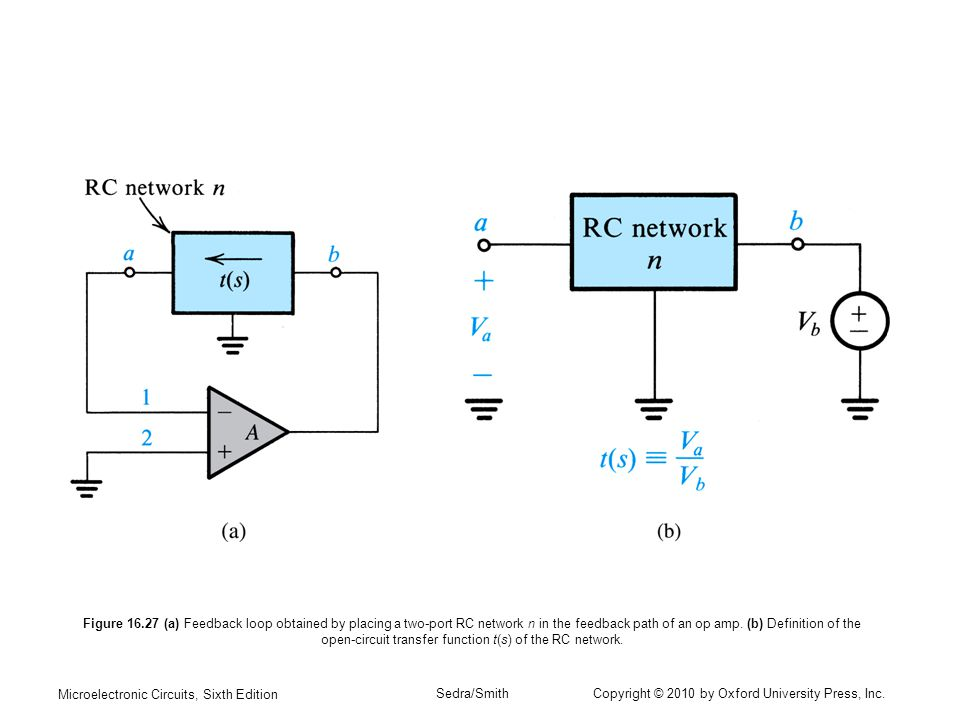 Figure 16.27 (a) Feedback loop obtained by placing a two-port RC network n in the feedback path of an op amp. (b) Definition of the open-circuit transfer function t(s) of the RC network.