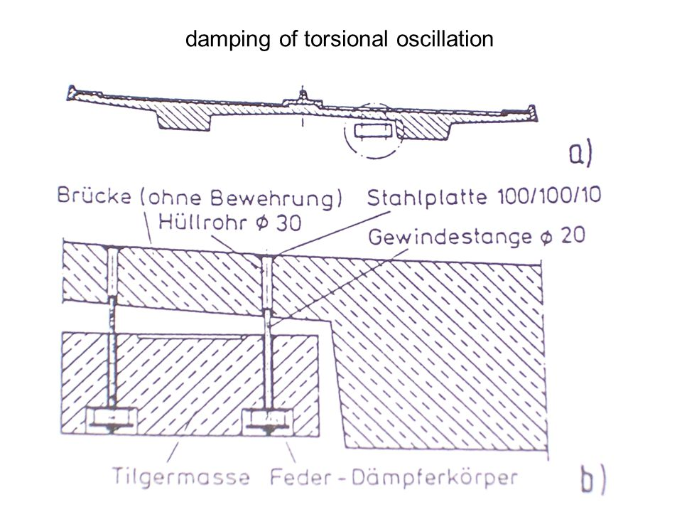 damping of torsional oscillation