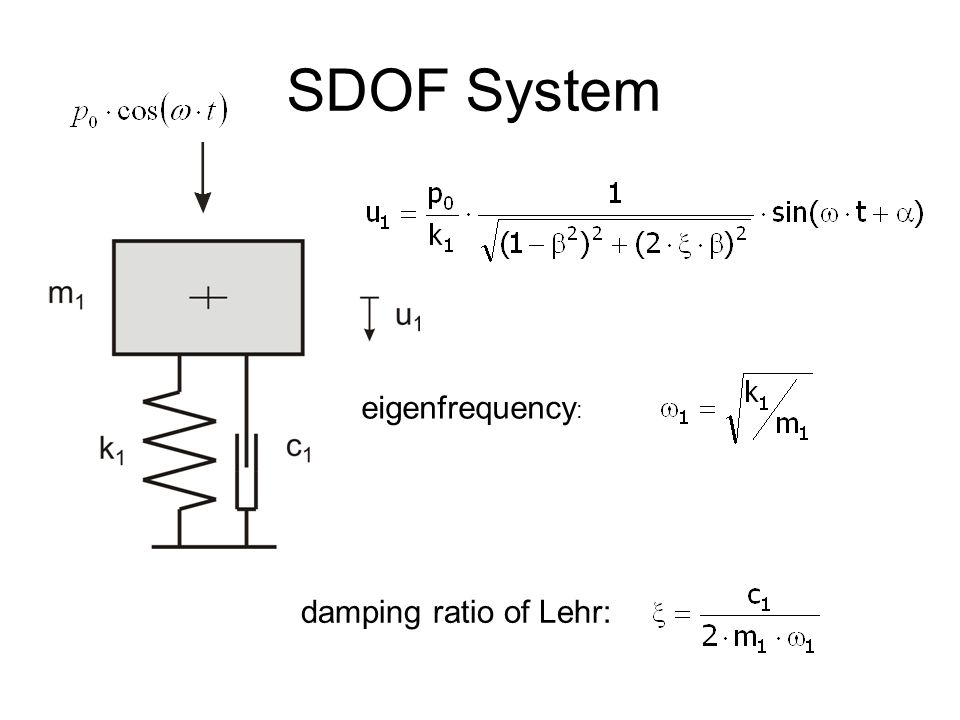 SDOF System eigenfrequency: damping ratio of Lehr: