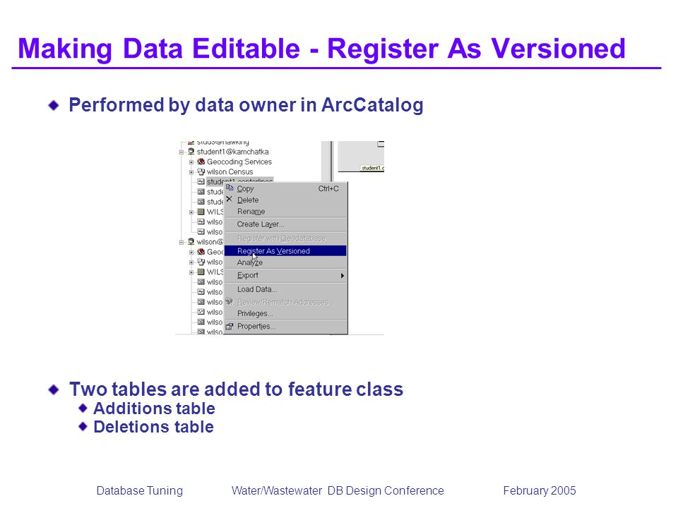 Making Data Editable - Register As Versioned