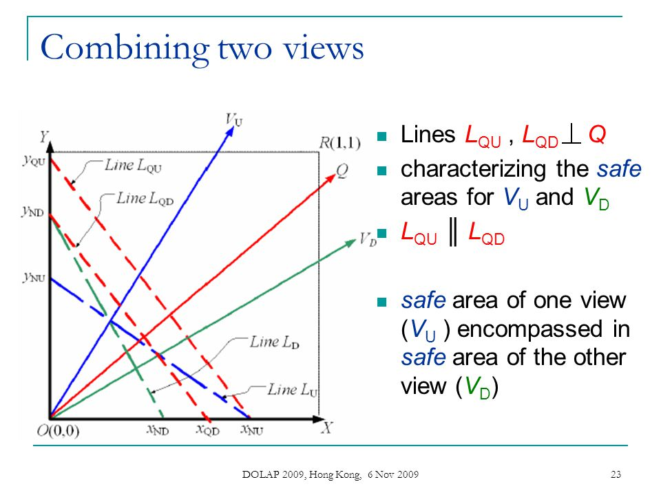 Combining two views Lines LQU , LQD Q