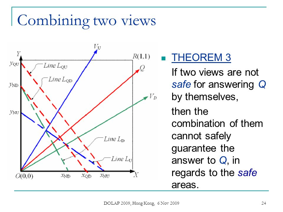 Combining two views THEOREM 3