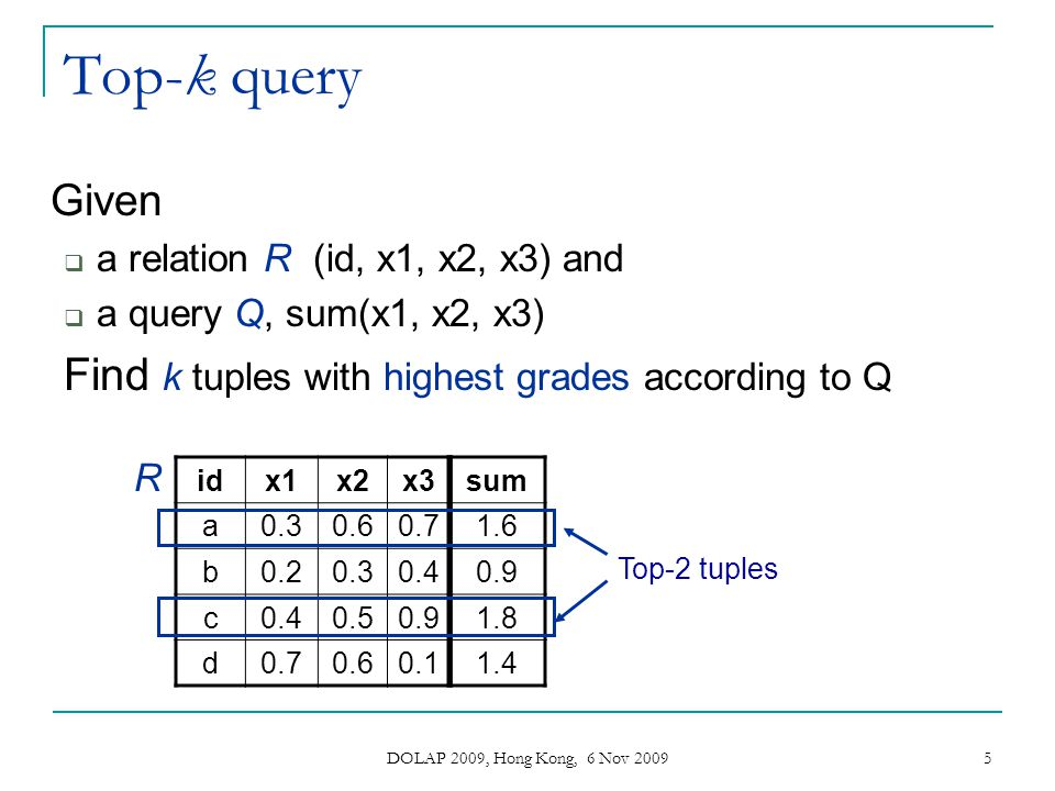 Top-k query Find k tuples with highest grades according to Q Given