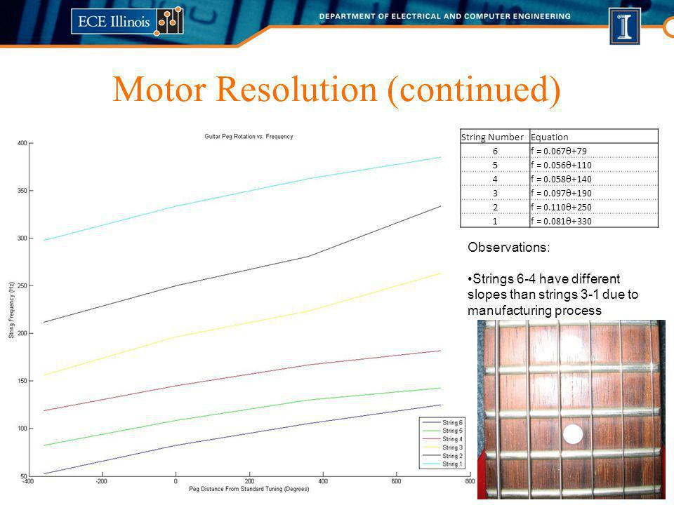 Motor Resolution (continued)
