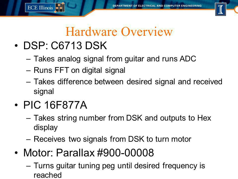 Hardware Overview DSP: C6713 DSK PIC 16F877A