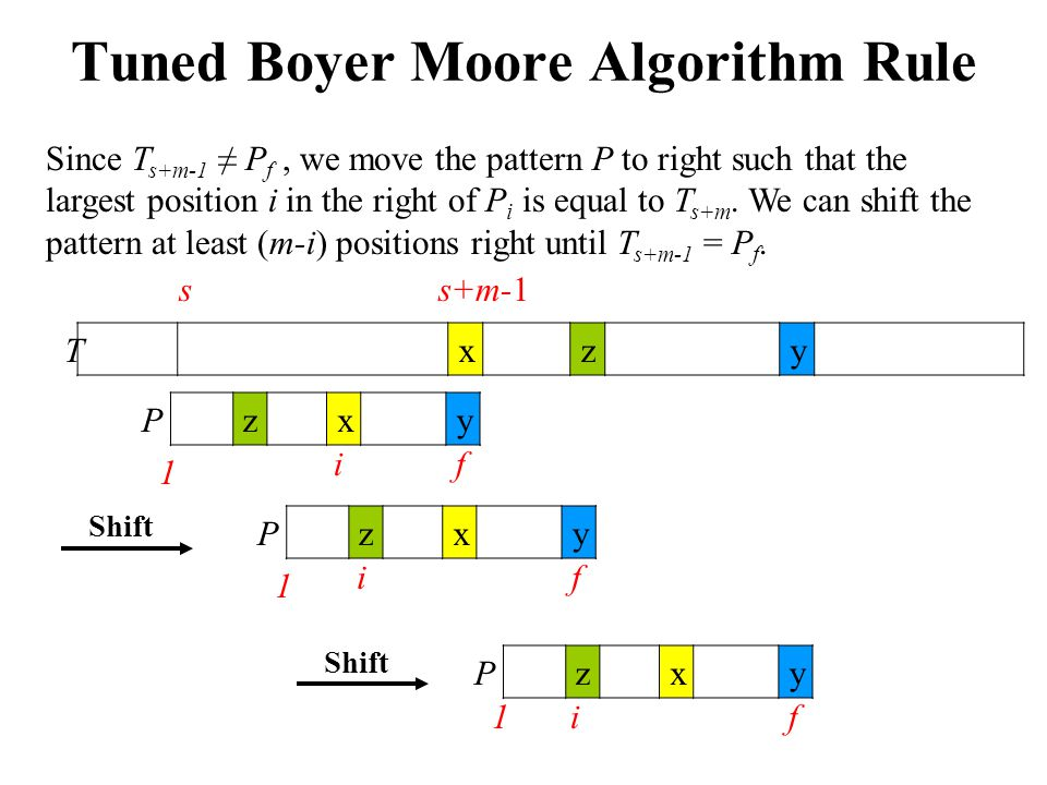 Tuned Boyer Moore Algorithm Rule